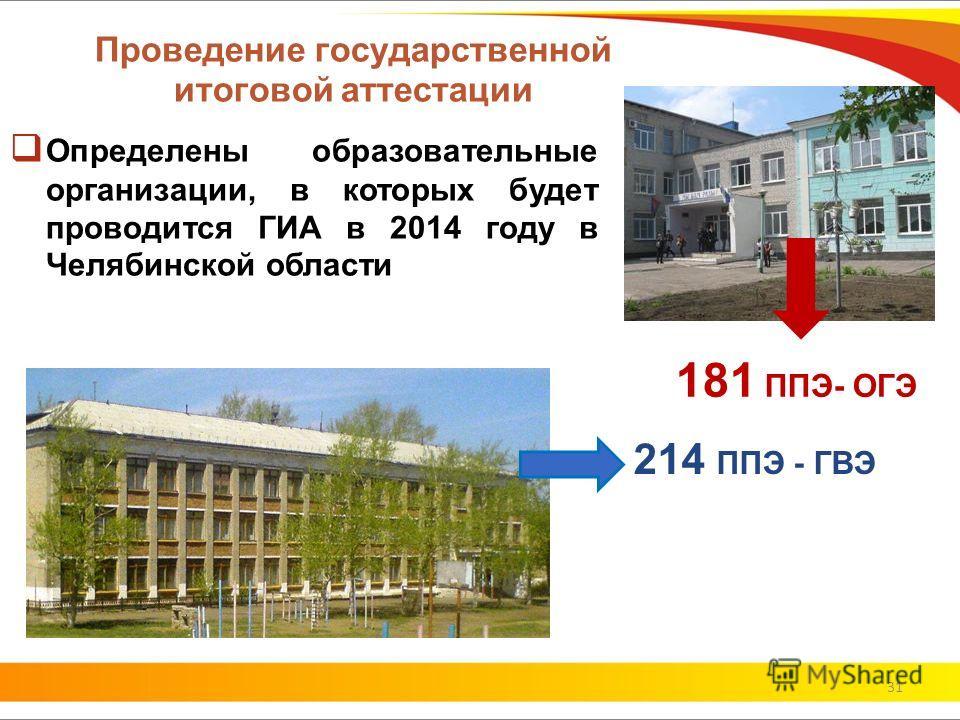 Проведение государственной итоговой аттестации Определены образовательные организации, в которых будет проводится ГИА в 2014 году в Челябинской области 31 181 ППЭ- ОГЭ 214 ППЭ - ГВЭ