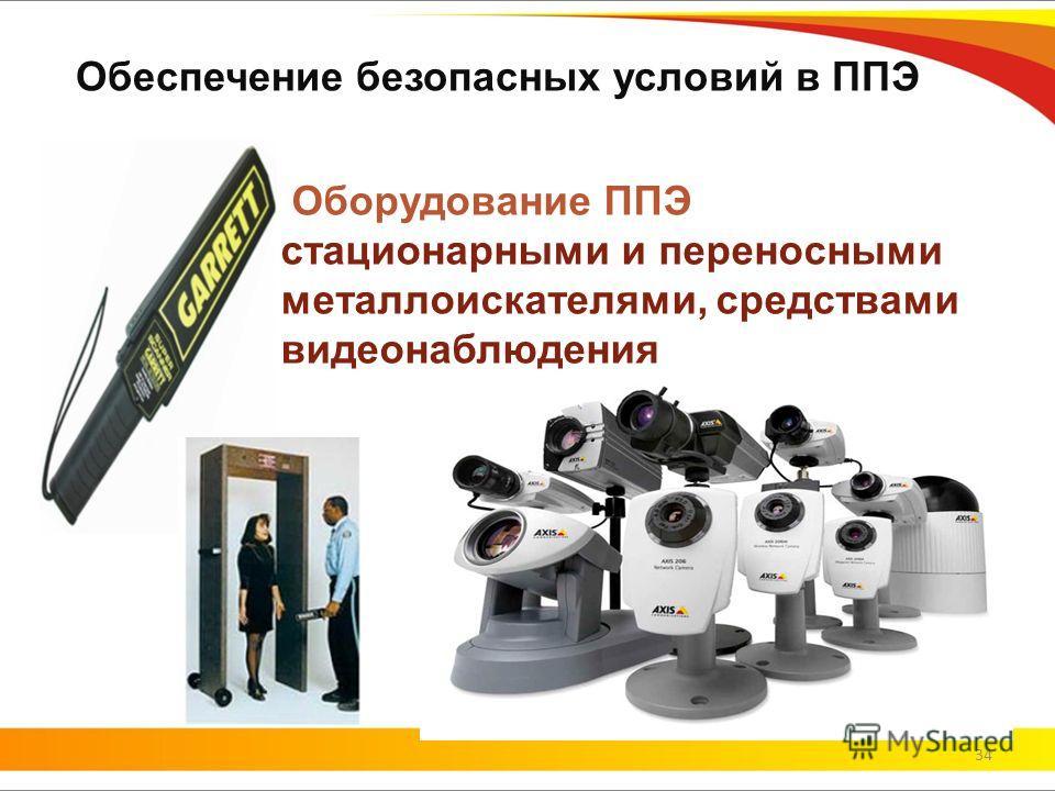 Обеспечение безопасных условий в ППЭ Оборудование ППЭ стационарными и переносными металлоискателями, средствами видеонаблюдения 34