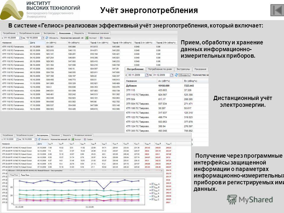 Учёт энергопотребления В системе «Гелиос» реализован эффективный учёт энергопотребления, который включает: Прием, обработку и хранение данных информационно- измерительных приборов. Дистанционный учёт электроэнергии. Получение через программные интерф