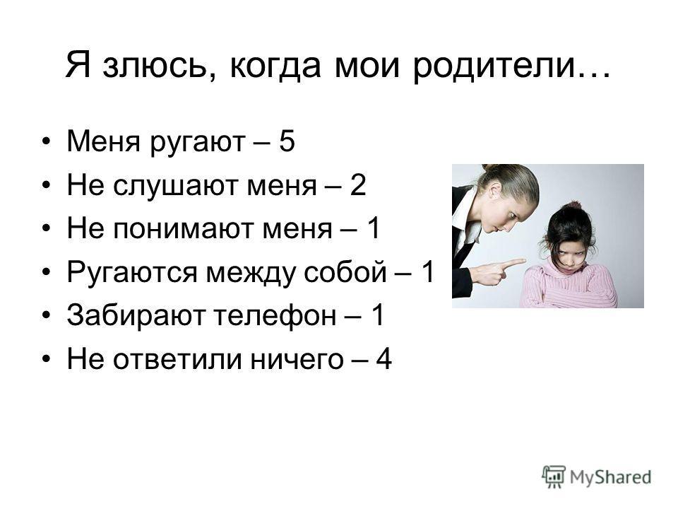 Я злюсь, когда мои родители… Меня ругают – 5 Не слушают меня – 2 Не понимают меня – 1 Ругаются между собой – 1 Забирают телефон – 1 Не ответили ничего – 4