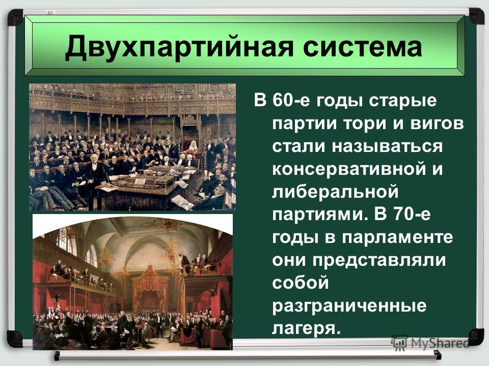 Двухпартийная система В 60-е годы старые партии тори и вигов стали называться консервативной и либеральной партиями. В 70-е годы в парламенте они представляли собой разграниченные лагеря.