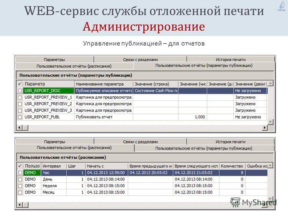 WEB- сервис службы отложенной печати Администрирование Управление публикацией – для отчетов
