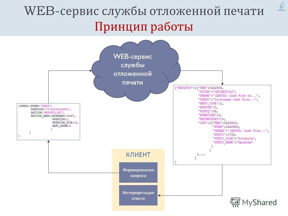КЛИЕНТ WEB- сервис службы отложенной печати Принцип работы WEB- сервис службы отложенной печати Формирование запроса Интерпретация ответа