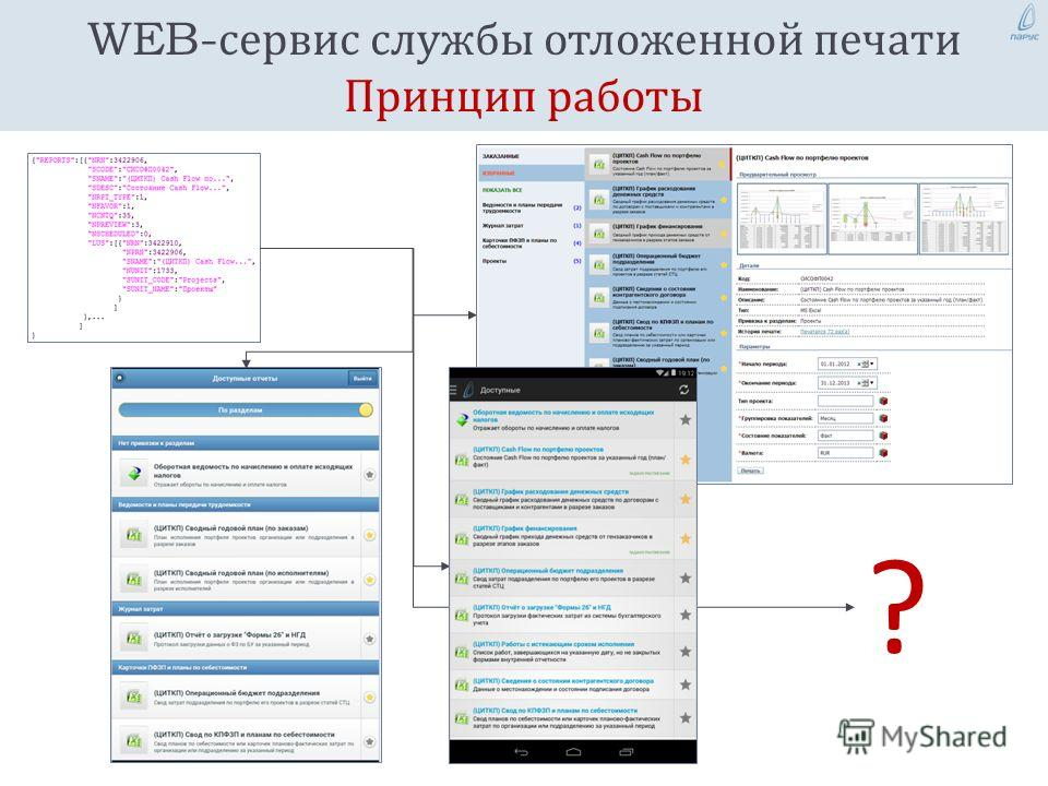 WEB- сервис службы отложенной печати Принцип работы ?