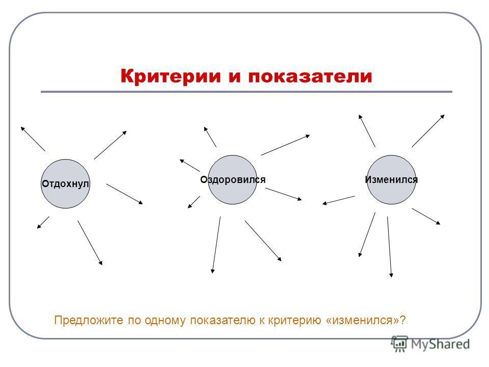 Критерии и показатели Отдохнул Оздоровился Изменился Предложите по одному показателю к критерию «изменился»?