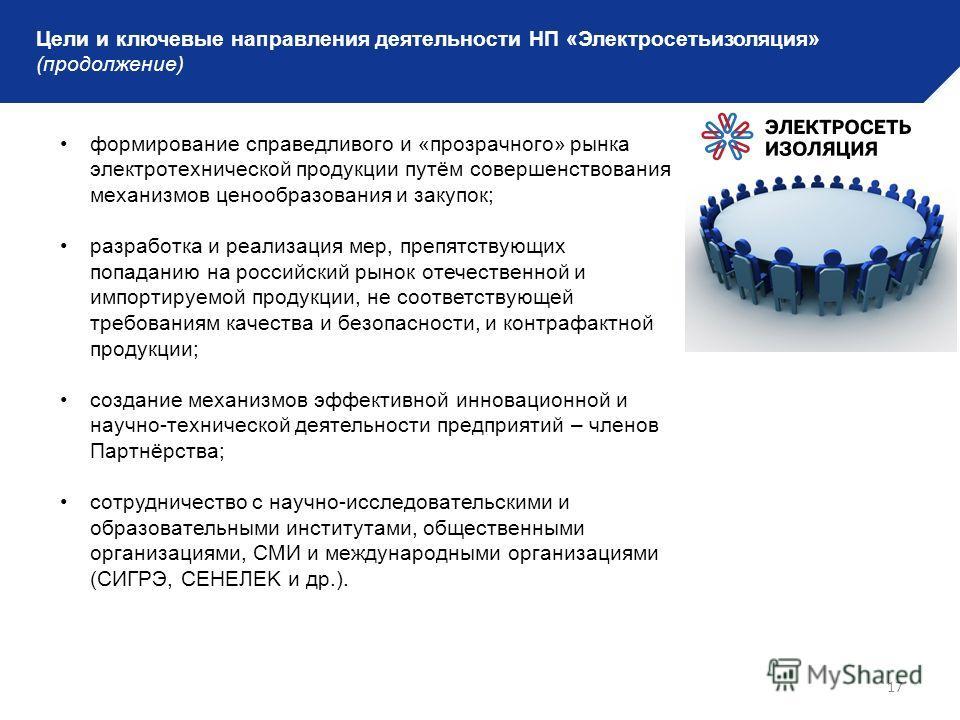 17 Цели и ключевые направления деятельности НП «Электросетьизоляция» (продолжение) формирование справедливого и «прозрачного» рынка электротехнической продукции путём совершенствования механизмов ценообразования и закупок; разработка и реализация мер