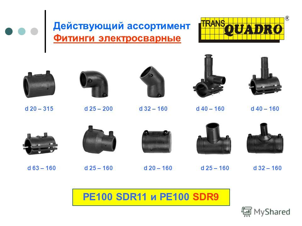 Действующий ассортимент Фитинги электросварные d 20 – 315d 25 – 200d 32 – 160d 40 – 160 d 63 – 160d 25 – 160d 20 – 160d 25 – 160d 32 – 160 PE100 SDR11 и PE100 SDR9