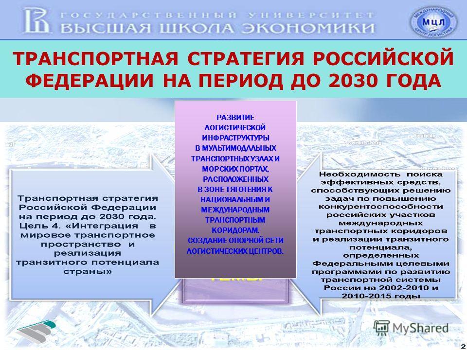 ТРАНСПОРТНАЯ СТРАТЕГИЯ РОССИЙСКОЙ ФЕДЕРАЦИИ НА ПЕРИОД ДО 2030 ГОДА РАЗВИТИЕ ЛОГИСТИЧЕСКОЙ ИНФРАСТРУКТУРЫ В МУЛЬТИМОДАЛЬНЫХ ТРАНСПОРТНЫХ УЗЛАХ И МОРСКИХ ПОРТАХ, РАСПОЛОЖЕННЫХ В ЗОНЕ ТЯГОТЕНИЯ К НАЦИОНАЛЬНЫМ И МЕЖДУНАРОДНЫМ ТРАНСПОРТНЫМ КОРИДОРАМ. СОЗД