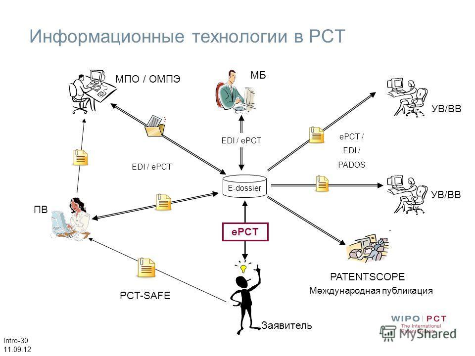 руководство Pct для заявителя - фото 11