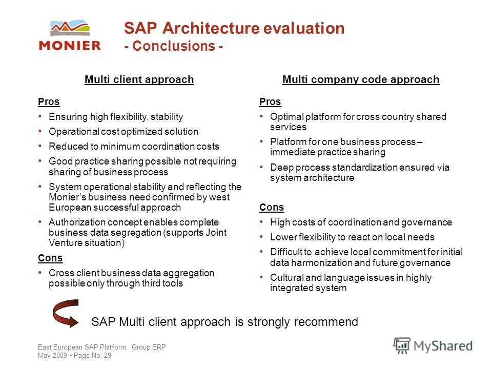 East European SAP Platform, Group ERP May 2009 Page No. 29 Pros Ensuring high flexibility, stability Operational cost optimized solution Reduced to minimum coordination costs Good practice sharing possible not requiring sharing of business process Sy