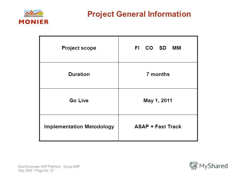 East European SAP Platform, Group ERP May 2009 Page No. 33 Project General Information Project scopeFI CO SD MM Duration7 months Go LiveMay 1, 2011 Implementation MetodologyASAP + Fast Track