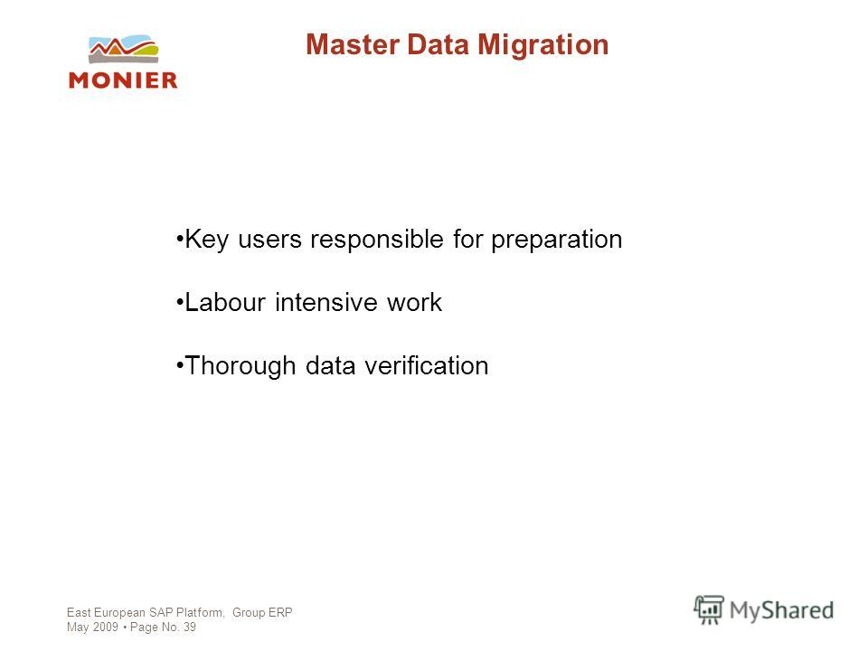 East European SAP Platform, Group ERP May 2009 Page No. 39 Master Data Migration Key users responsible for preparation Labour intensive work Thorough data verification