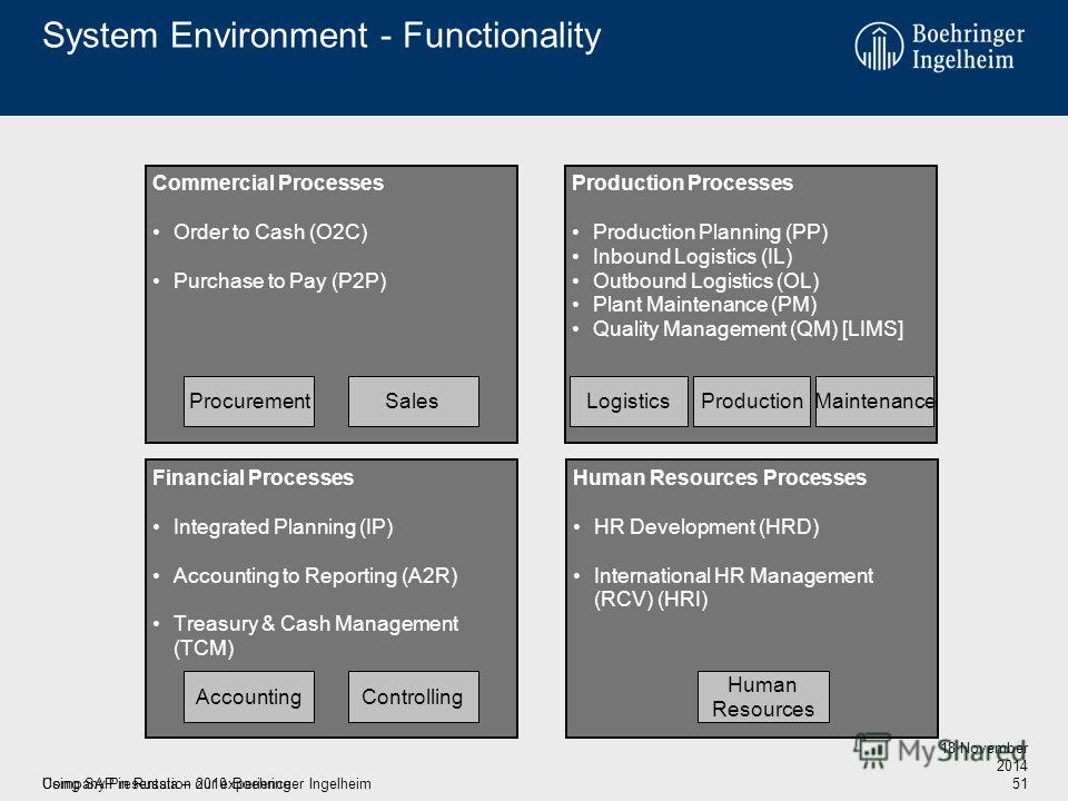Company Presentation 2010 Boehringer Ingelheim System Environment - Functionality 18 November 2014 51 Production Processes Production Planning (PP) Inbound Logistics (IL) Outbound Logistics (OL) Plant Maintenance (PM) Quality Management (QM) [LIMS] F