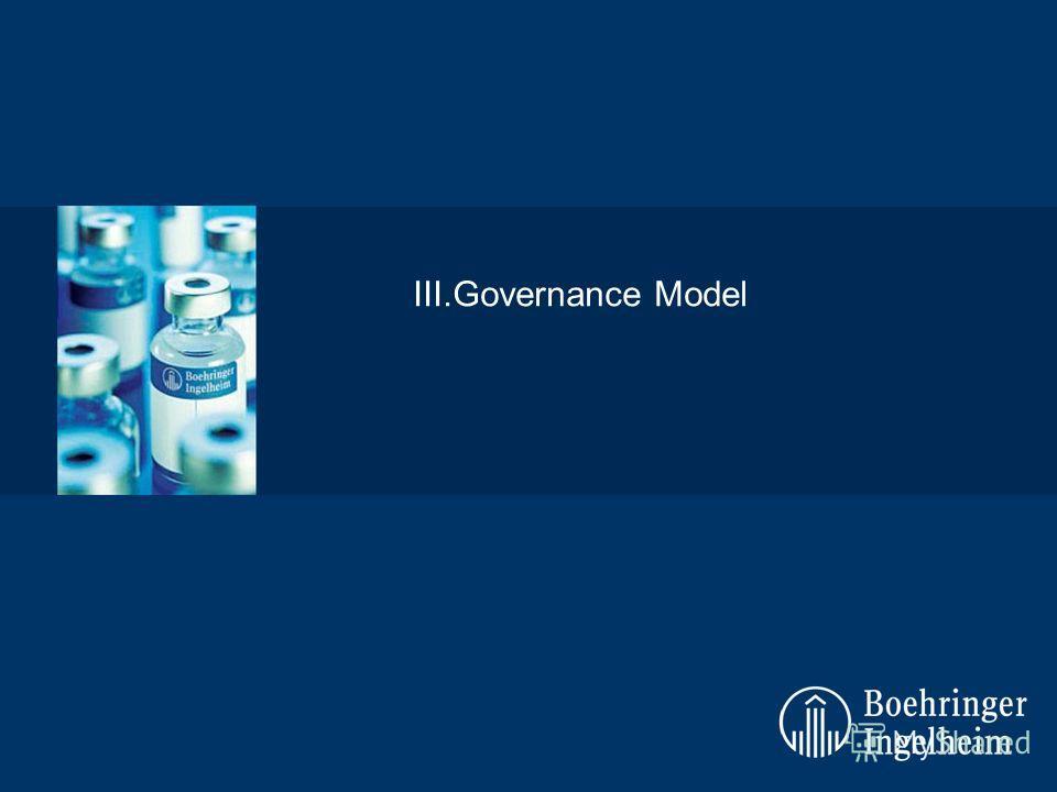 III.Governance Model