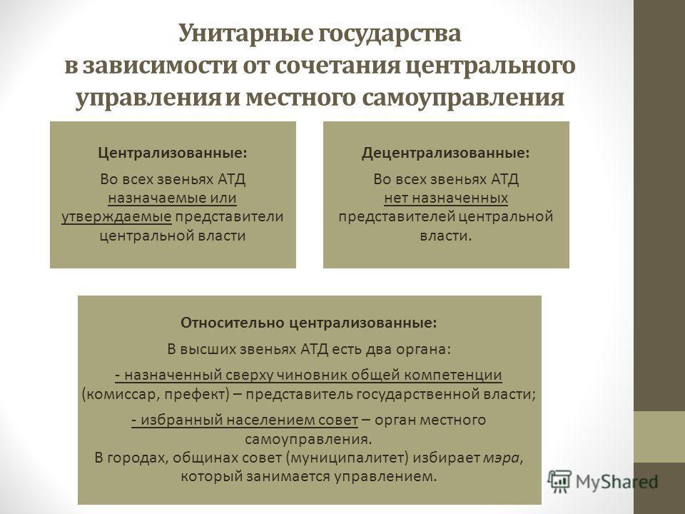 Унитарные государства в зависимости от сочетания центрального управления и местного самоуправления Централизованные: Во всех звеньях АТД назначаемые или утверждаемые представители центральной власти Децентрализованные: Во всех звеньях АТД нет назначе
