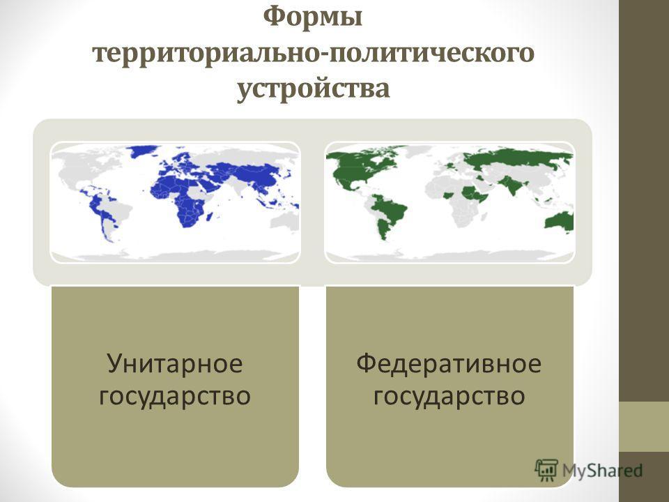 Формы территориально-политического устройства Унитарное государство Федеративное государство
