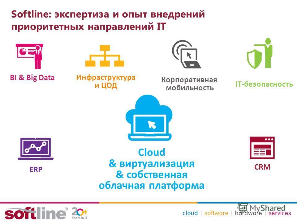 Softline: экспертиза и опыт внедрений приоритетных направлений IT BI & Big Data Инфраструктура и ЦОД Корпоративная мобильность Сloud & виртуализация & собственная облачная платформа IT-безопасность ERP CRM