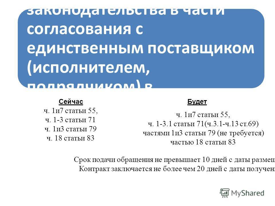 Изменение законодательства в части согласования с единственным поставщиком (исполнителем, подрядчиком) в соответствии с п.25 ч.1 ст.93 l Сейчас ч. 1 и 7 статьи 55, ч. 1-3 статьи 71 ч. 1 и 3 статьи 79 ч. 18 статьи 83 l Будет ч. 1 и 7 статьи 55, ч. 1-3