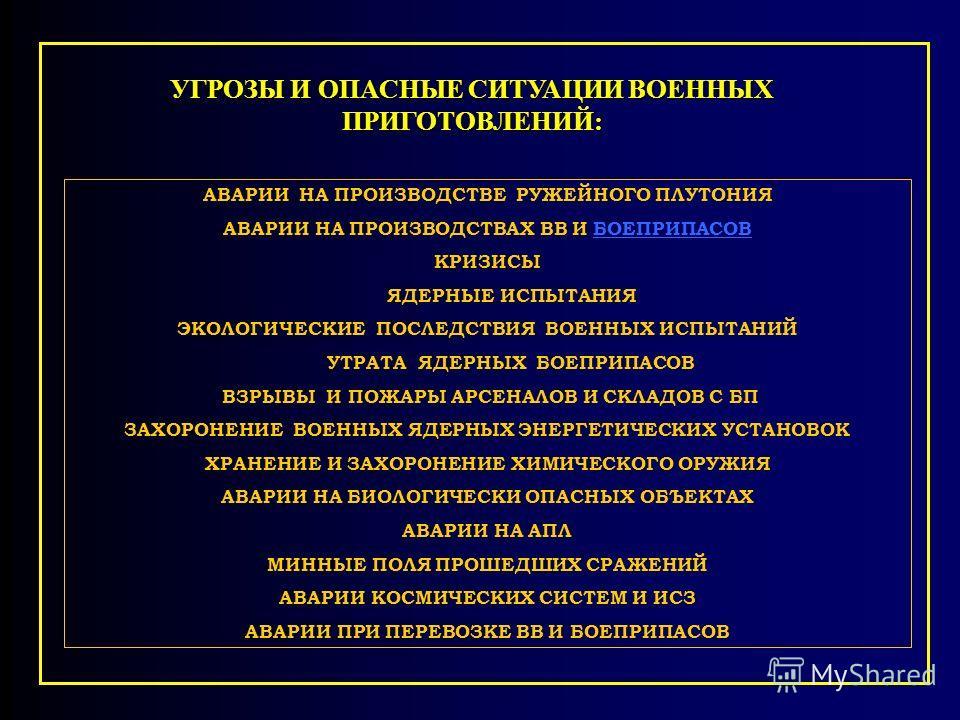 КАФЕДРА УСТОЙЧИВОСТИ ЭКОНОМИКИ И ЖИЗНЕОБЕСПЕЧЕНИЯ тел. 575 48 02 Информация о чрезвычайных ситуациях, произошедших в Российской Федерации В 2003 году произошло 838 чрезвычайных ситуаций, в том числе: - федеральных - 0, 2003 г. - 838 2002 г. - 1139 Чи