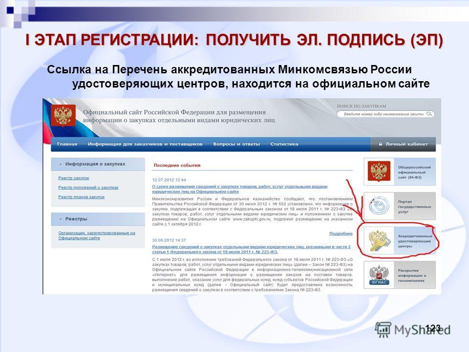 123 I ЭТАП РЕГИСТРАЦИИ: ПОЛУЧИТЬ ЭЛ. ПОДПИСЬ (ЭП) Ссылка на Перечень аккредитованных Минкомсвязью России удостоверяющих центров, находится на официальном сайте