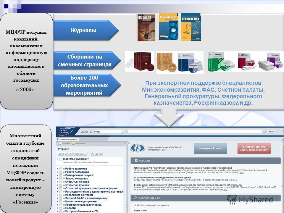 МЦФЭР ведущая компаний, оказывающая информационную поддержку специалистам в области госзакупок с 2006 г. МЦФЭР ведущая компаний, оказывающая информационную поддержку специалистам в области госзакупок с 2006 г. Многолетний опыт и глубокие знания этой