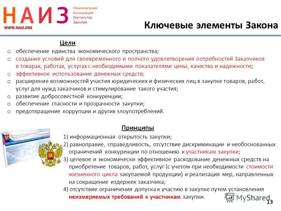 13 Ключевые элементы Закона o обеспечение единства экономического пространства; o создание условий для своевременного и полного удовлетворения потребностей Заказчиков в товарах, работах, услугах с необходимыми показателями цены, качества и надежности