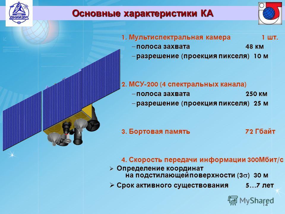 1. Мультиспектральная камера 1 шт. полоса захвата 48 км полоса захвата 48 км разрешение ( проекция пикселя )10 м разрешение ( проекция пикселя )10 м 2. МСУ -200 (4 спектральных канала ) полоса захвата 250 км полоса захвата 250 км разрешение ( проекци