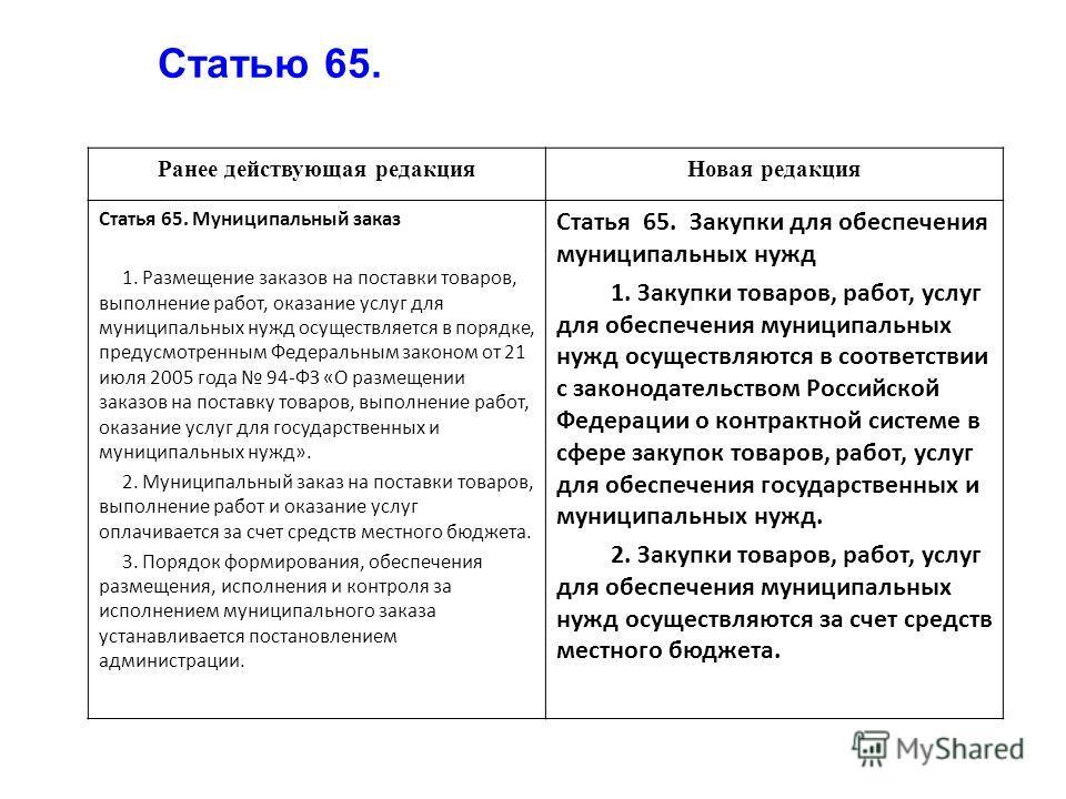 Статью 65. Ранее действующая редакция Новая редакция Статья 65. Муниципальный заказ 1. Размещение заказов на поставки товаров, выполнение работ, оказание услуг для муниципальных нужд осуществляется в порядке, предусмотренным Федеральным законом от 21