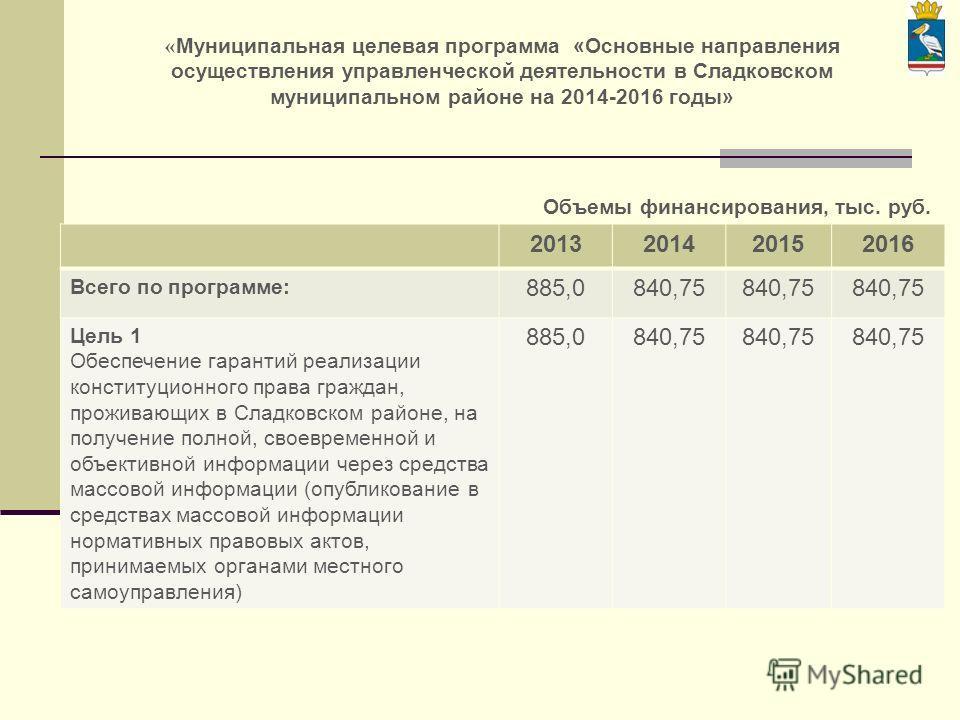 2013201420152016 Всего по программе: 885,0840,75 Цель 1 Обеспечение гарантий реализации конституционного права граждан, проживающих в Сладковском районе, на получение полной, своевременной и объективной информации через средства массовой информации (