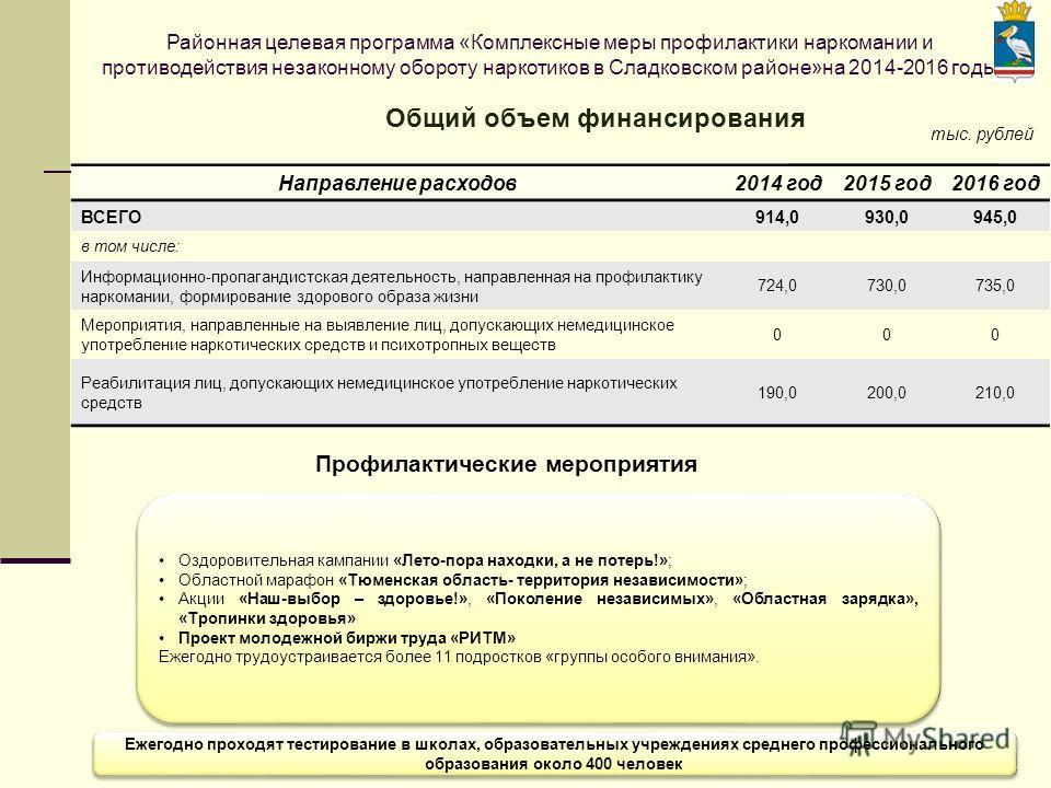 Общий объем финансирования Районная целевая программа «Комплексные меры профилактики наркомании и противодействия незаконному обороту наркотиков в Сладковском районе»на 2014-2016 годы Направление расходов 2014 год 2015 год 2016 год ВСЕГО914,0930,0945