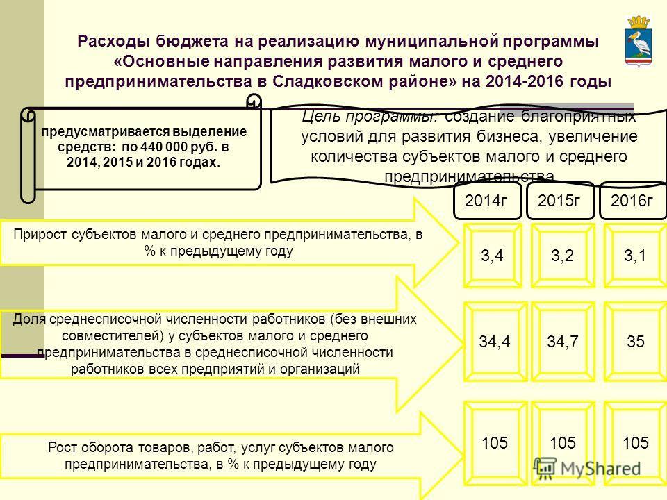 Расходы бюджета на реализацию муниципальной программы «Основные направления развития малого и среднего предпринимательства в Сладковском районе» на 2014-2016 годы На реализацию мероприятий предусматривается выделение средств: по 440 000 руб. в 2014,