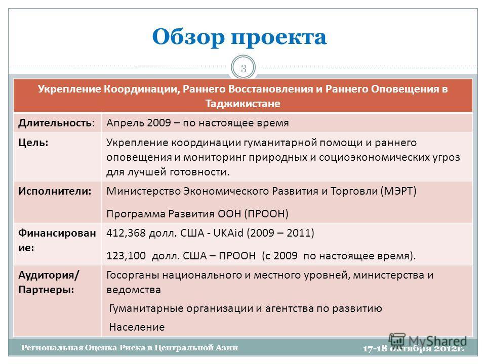 Обзор проекта Укрепление Координации, Раннего Восстановления и Раннего Оповещения в Таджикистане Длительность:Апрель 2009 – по настоящее время Цель:Укрепление координации гуманитарной помощи и раннего оповещения и мониторинг природных и социоэкономич
