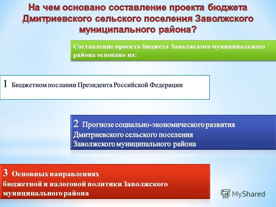 Составление проекта бюджета Заволжского муниципального района основано на: