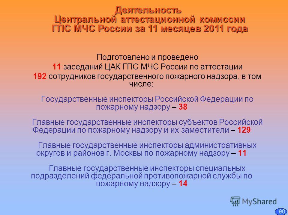 Подготовлено и проведено 11 заседаний ЦАК ГПС МЧС России по аттестации 192 сотрудников государственного пожарного надзора, в том числе: Государственные инспекторы Российской Федерации по пожарному надзору – 38 Главные государственные инспекторы субъе
