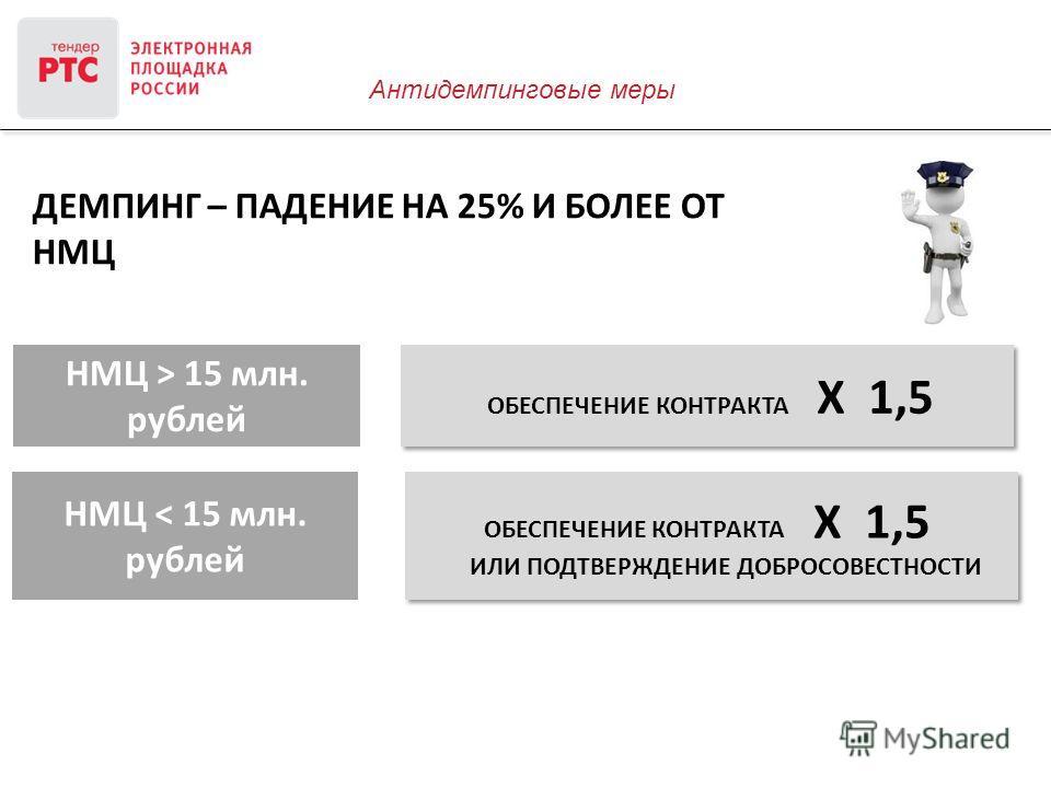 Антидемпинговые меры ОБЕСПЕЧЕНИЕ КОНТРАКТА Х 1,5 НМЦ > 15 млн. рублей ОБЕСПЕЧЕНИЕ КОНТРАКТА Х 1,5 ИЛИ ПОДТВЕРЖДЕНИЕ ДОБРОСОВЕСТНОСТИ НМЦ < 15 млн. рублей ДЕМПИНГ – ПАДЕНИЕ НА 25% И БОЛЕЕ ОТ НМЦ