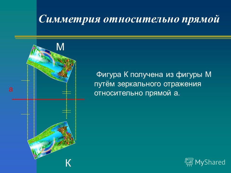 Фигура К получена из фигуры М путём зеркального отражения относительно прямой а. Симметрия относительно прямой М К а