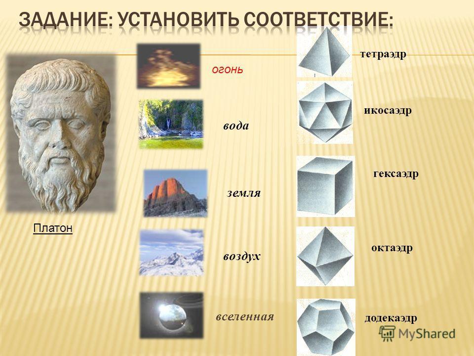 огонь вода воздух земля вселенная тетраэдр икосаэдр октаэдр кексаэдр додекаэдр Платон