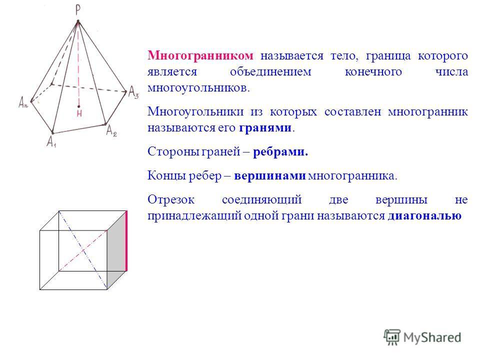 Многогранником называется тело, граница которого является объединением конечного числа многоугольников. Многоугольники из которых составлен многогранник называются его гранями. Стороны граней – ребрами. Концы ребер – вершинами многогранника. Отрезок