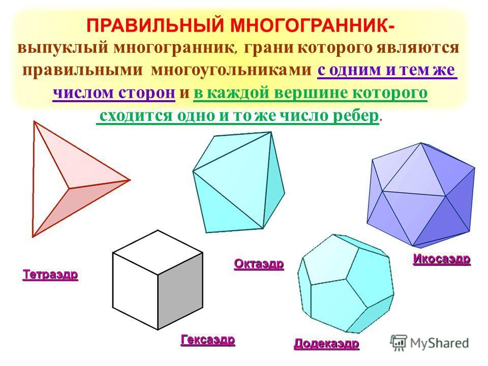 ПРАВИЛЬНЫЙ МНОГОГРАННИК- выпуклый многогранник, грани которого являются правильными многоугольниками с одним и тем же числом сторон и в каждой вершине которого сходится одно и то же число ребер. Гексаэдр Тетраэдр Октаэдр Додекаэдр Икосаэдр
