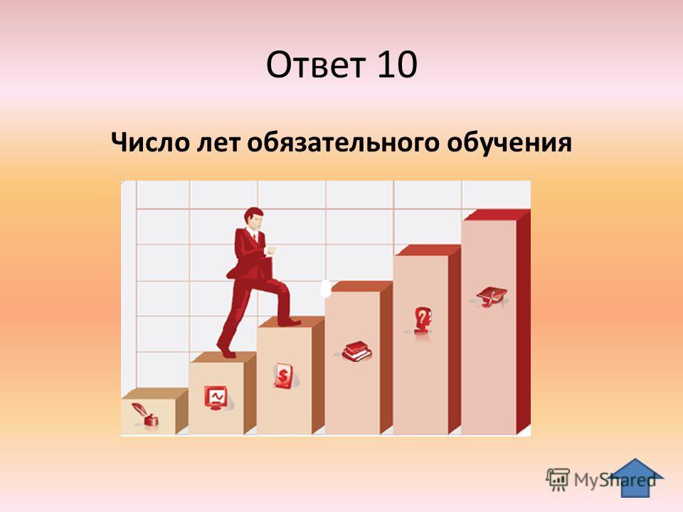 Ответ 10 Число лет обязательного обучения