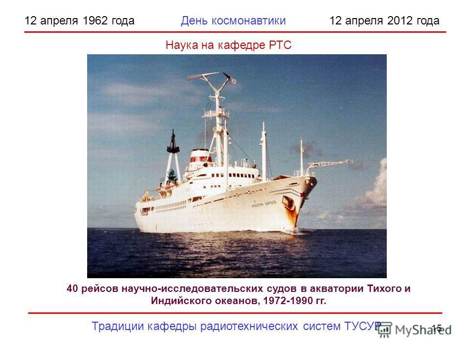 15 12 апреля 1962 года День космонавтики 12 апреля 2012 года Традиции кафедры радиотехнических систем ТУСУР Наука на кафедре РТС 40 рейсов научно-исследовательских судов в акватории Тихого и Индийского океанов, 1972-1990 гг.