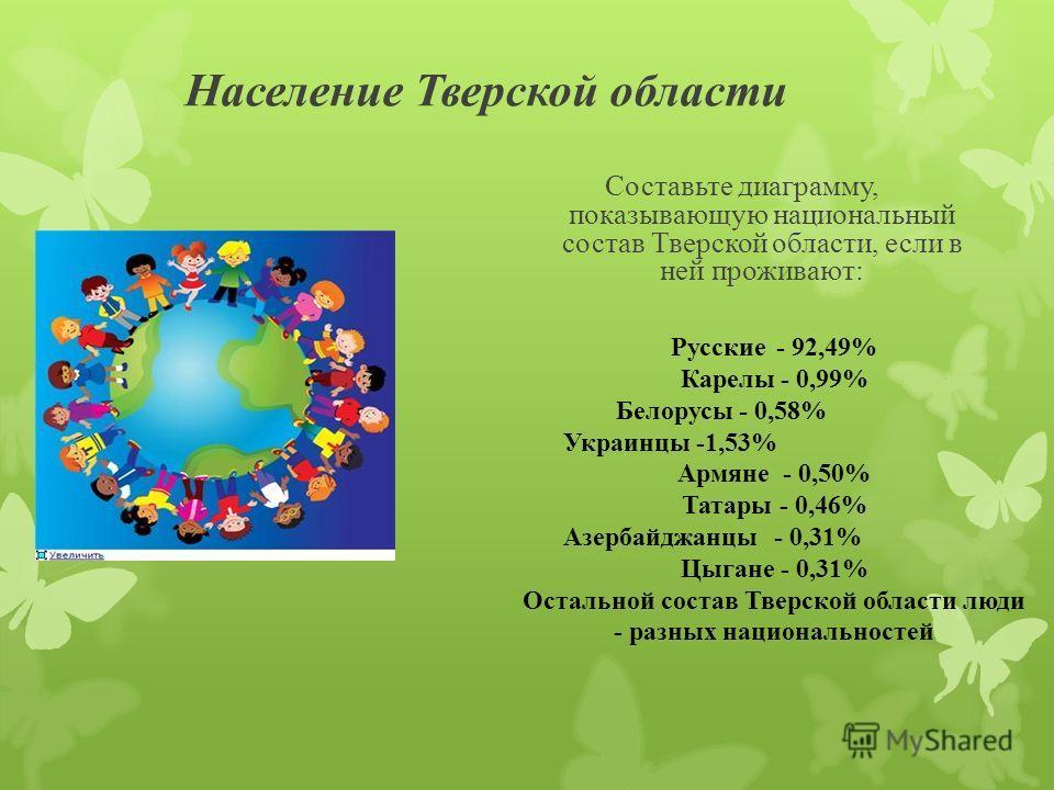 Население Тверской области Составьте диаграмму, показывающую национальный состав Тверской области, если в ней проживают: Русские- 92,49% Карелы - 0,99% Белорусы - 0,58% Украинцы -1,53% Армяне- 0,50% Татары - 0,46% Азербайджанцы- 0,31% Цыгане - 0,31%