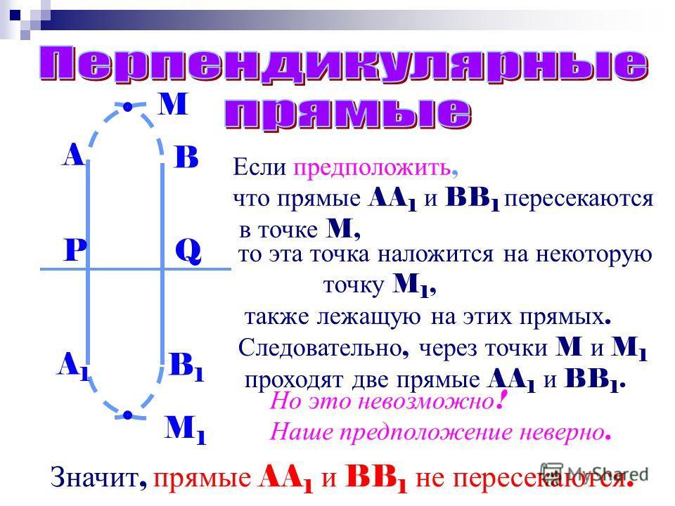 Если предположить, что прямые AA 1 и BB 1 пересекаются в точке M, A A1A1 B B1B1 PQ M M1M1 то эта точка наложится на некоторую точку M 1, также лежащую на этих прямых. Следовательно, через точки M и M 1 проходят две прямые AA 1 и BB 1. Но это невозмож