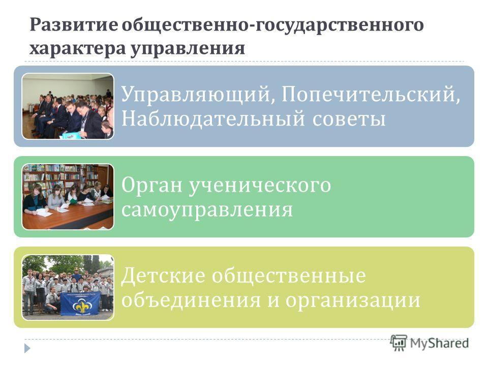 Развитие общественно - государственного характера управления Управляющий, Попечительский, Наблюдательный советы Орган ученического самоуправления Детские общественные объединения и организации