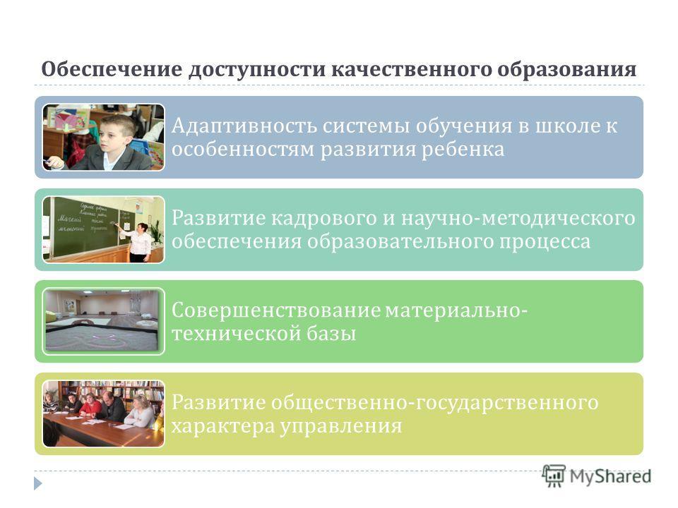 Обеспечение доступности качественного образования Адаптивность системы обучения в школе к особенностям развития ребенка Развитие кадрового и научно - методического обеспечения образовательного процесса Совершенствование материально - технической базы