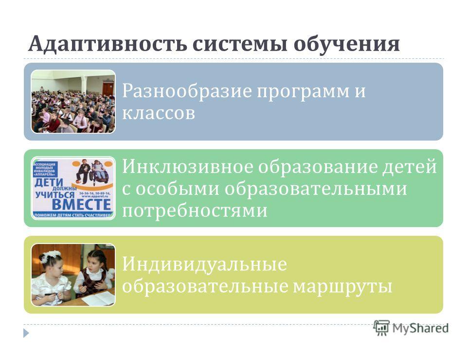 Адаптивность системы обучения Разнообразие программ и классов Инклюзивное образование детей с особыми образовательными потребностями Индивидуальные образовательные маршруты