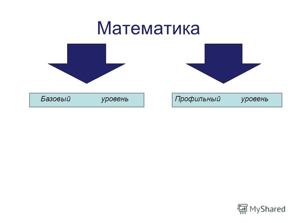Математика Базовый уровень Профильный уровень