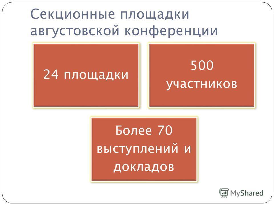 Секционные площадки августовской конференции 24 площадки 500 участников Более 70 выступлений и докладов