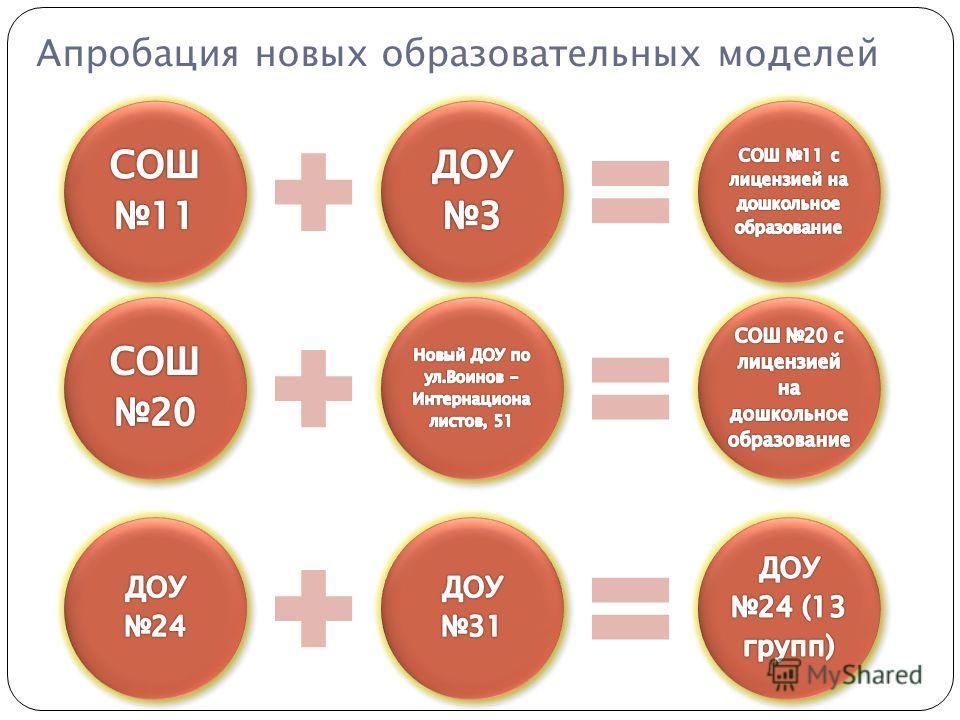Апробация новых образовательных моделей