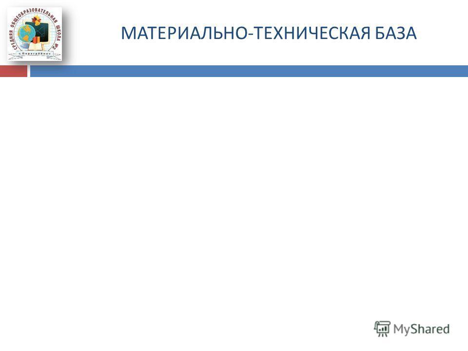 МАТЕРИАЛЬНО - ТЕХНИЧЕСКАЯ БАЗА